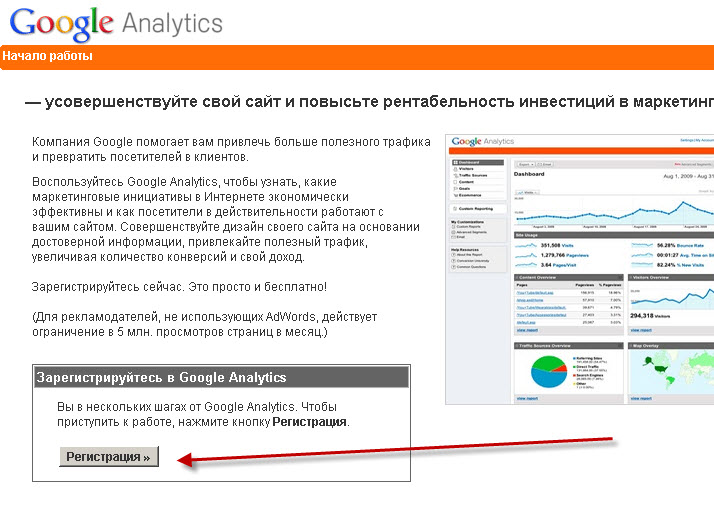 Google Analytics_vhod