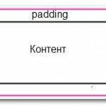 CSS – margins, padding